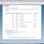 Surprise Surprise My Yahoo Email Was Hacked!